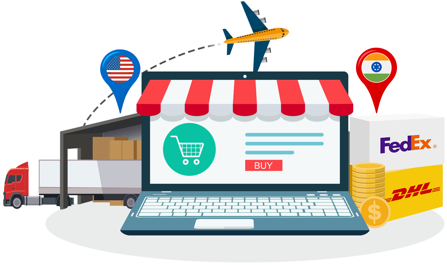 comGateway's service showing packages U.S. websites stores forwarded to DHL and FedEx couriers for shipping to India