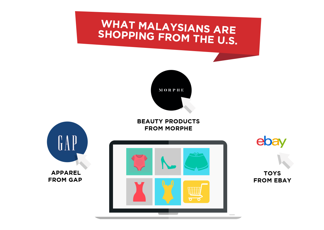 top 3 US online shops for Singaporeans Gap, eBay, and Charles & Keith
